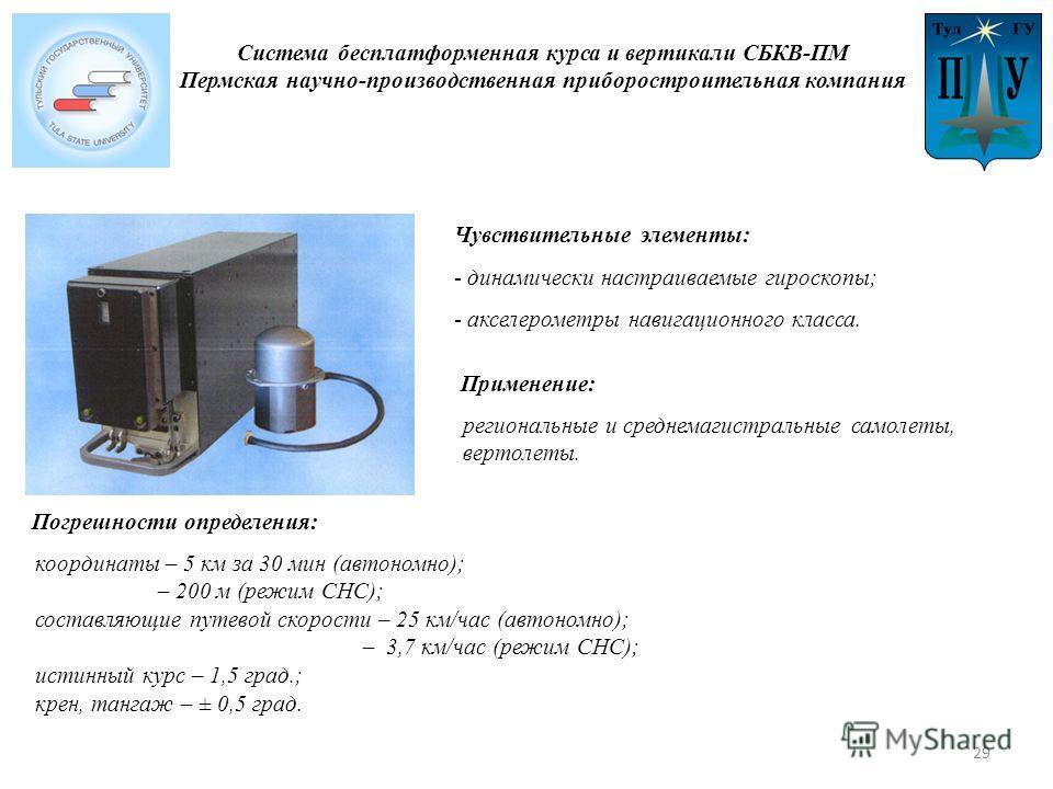 Система бесплатформенная курса и вертикали СБКВ-ПМ Пермская научно-производственная приборостроительная компания - динамически настраиваемые гироскопы; - акселерометры навигационного класса. Применение: Погрешности определения: Чувствительные элемент
