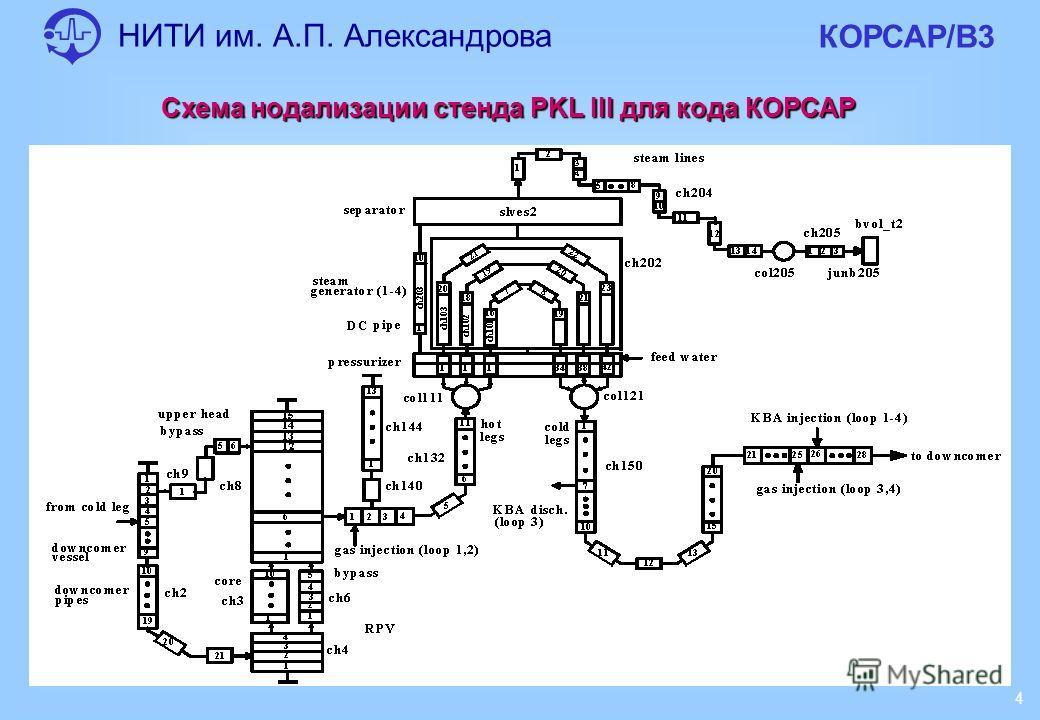 НИТИ им. А.П. Александрова КОРСАР/В3 4 Схема нодализации стенда PKL III для кода КОРСАР