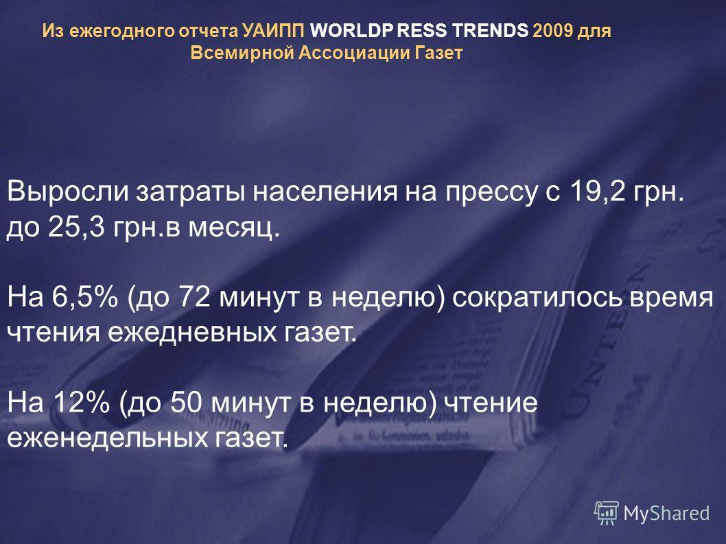 Из ежегодного отчета УАИПП WORLDP RESS TRENDS 2009 для Всемирной Ассоциации Газет Выросли затраты населения на прессу с 19,2 грн. до 25,3 грн.в месяц. На 6,5% (до 72 минут в неделю) сократилось время чтения ежедневных газет. На 12% (до 50 минут в нед