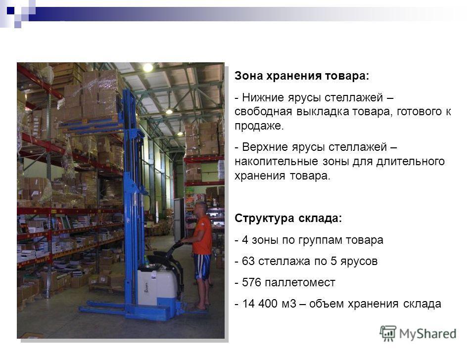 Внутренняя логистика склада Зона хранения товара: - Нижние ярусы стеллажей – свободная выкладка товара, готового к продаже. - Верхние ярусы стеллажей – накопительные зоны для длительного хранения товара. Структура склада: - 4 зоны по группам товара -
