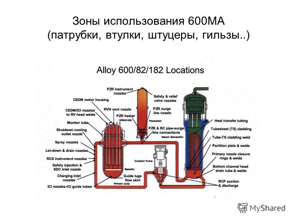 Зоны использования 600MA (патрубки, втулки, штуцеры, гильзы..)