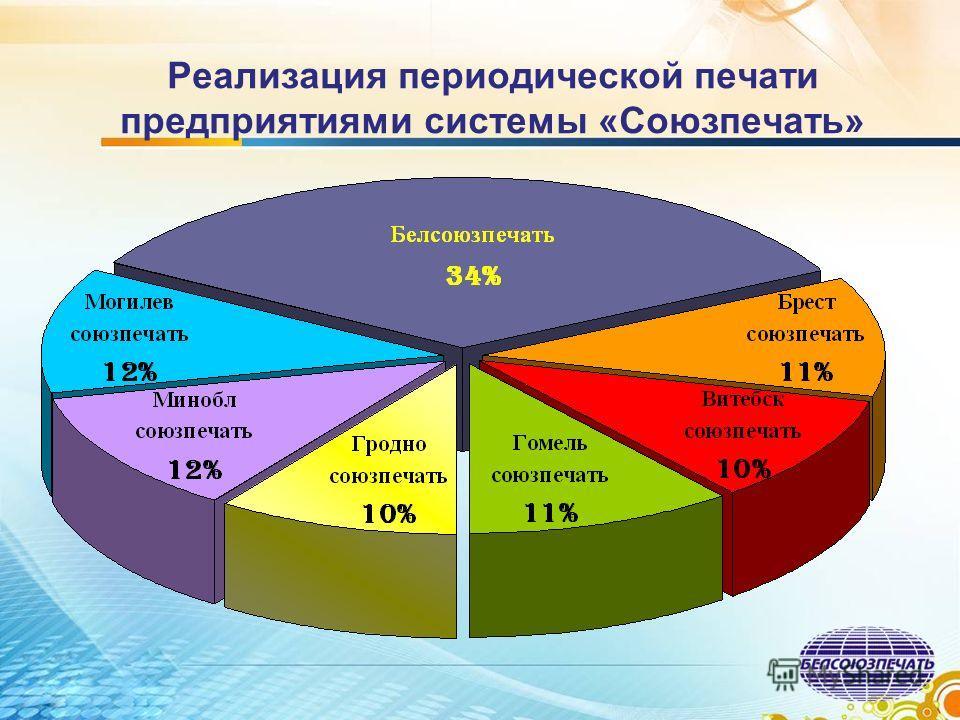 Реализация периодической печати предприятиями системы «Союзпечать»