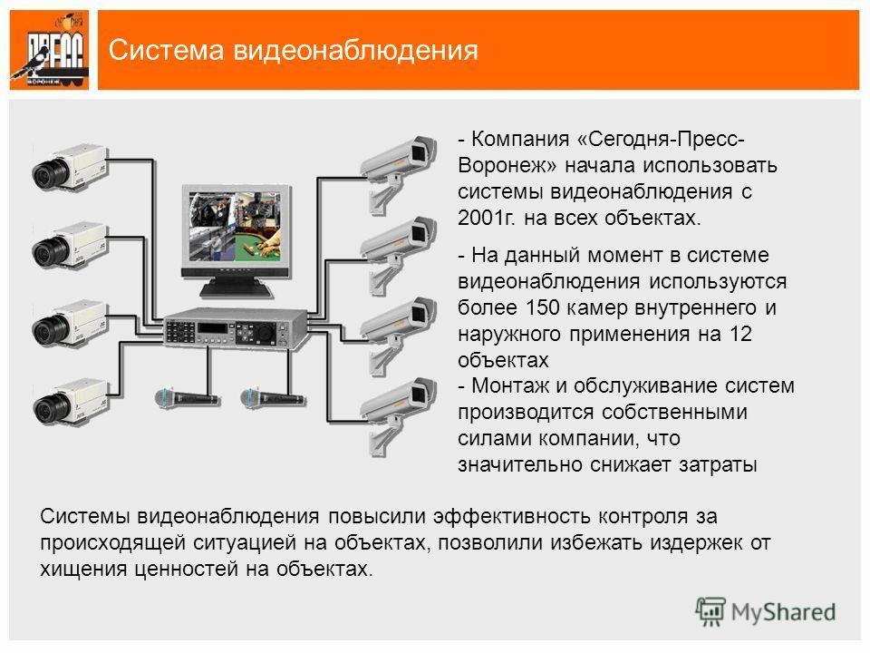 Система видеонаблюдения - Компания «Сегодня-Пресс- Воронеж» начала использовать системы видеонаблюдения с 2001г. на всех объектах. Системы видеонаблюдения повысили эффективность контроля за происходящей ситуацией на объектах, позволили избежать издер