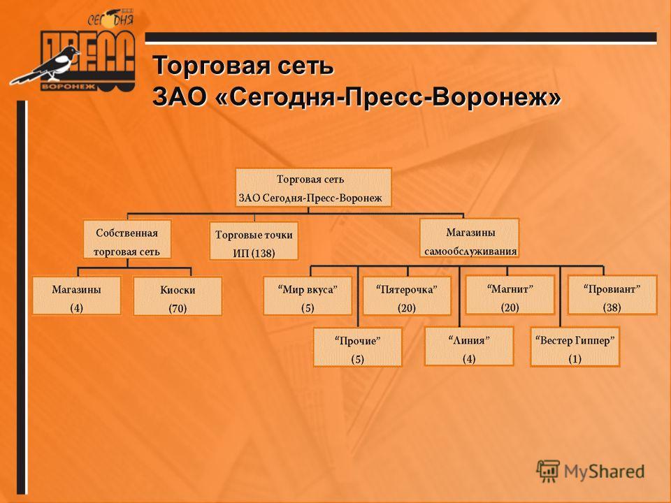 Торговая сеть ЗАО «Сегодня-Пресс-Воронеж»