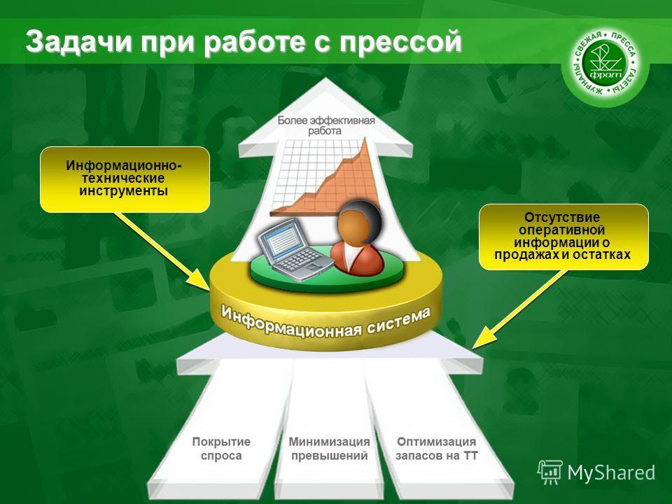 Задачи при работе с прессой Информационно- технические инструменты Отсутствие оперативной информации о продажах и остатках