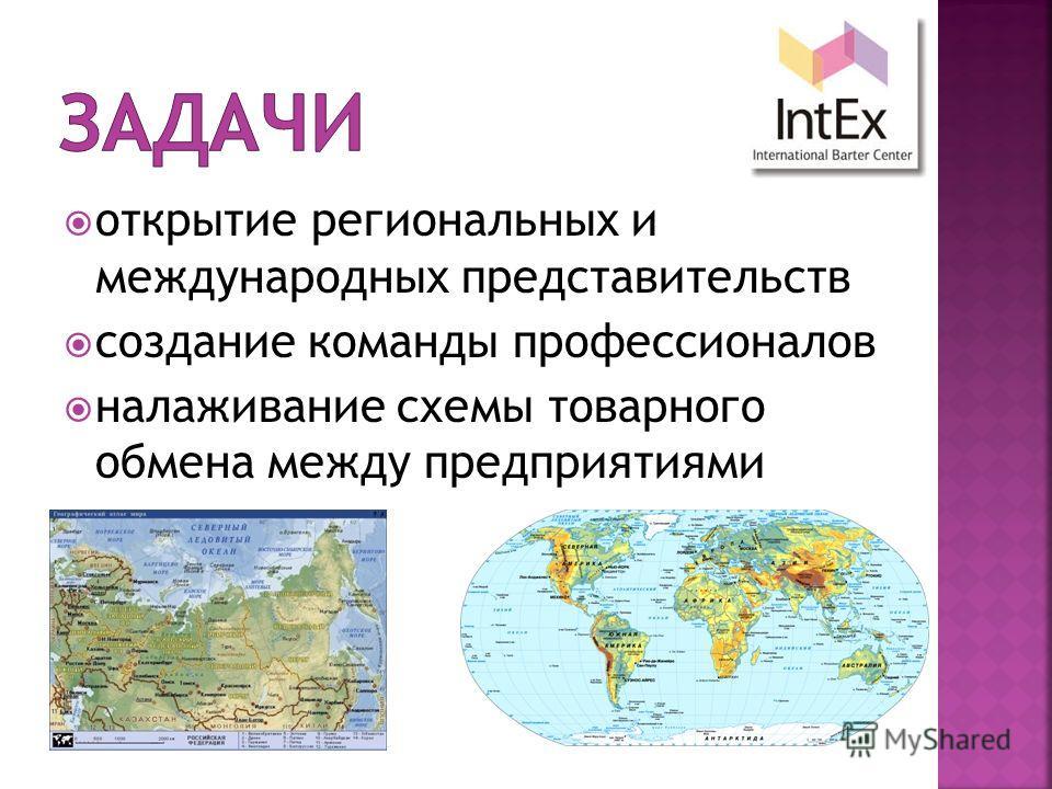 открытие региональных и международных представительств создание команды профессионалов налаживание схемы товарного обмена между предприятиями