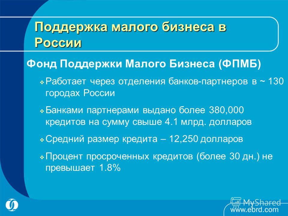 Поддержка малого бизнеса в России Работает через отделения банков-партнеров в ~ 130 городах России Банками партнерами выдано более 380,000 кредитов на сумму свыше 4.1 млрд. долларов Средний размер кредита – 12,250 долларов Процент просроченных кредит