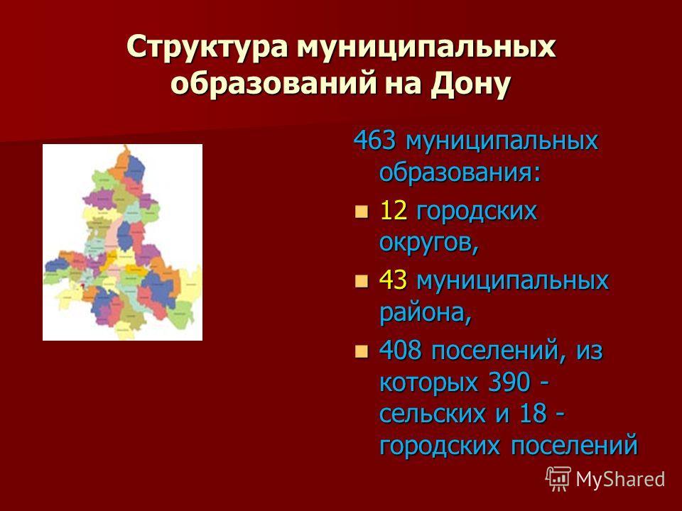 Структура муниципальных образований на Дону 463 муниципальных образования: 12 городских округов, 12 городских округов, 43 муниципальных района, 43 муниципальных района, 408 поселений, из которых 390 - сельских и 18 - городских поселений 408 поселений