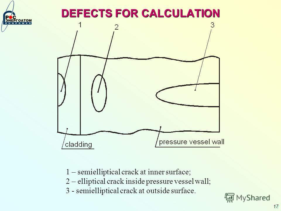 17 DEFECTS FOR CALCULATION 1 – semielliptical crack at inner surface; 2 – elliptical crack inside pressure vessel wall; 3 - semielliptical crack at outside surface.