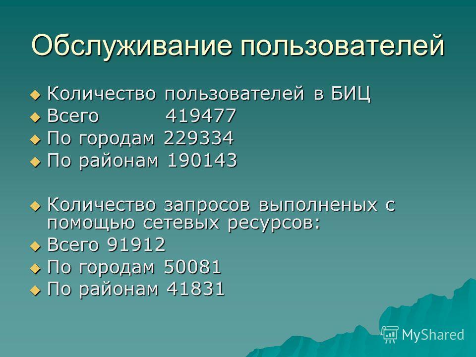 Обслуживание пользователей Количество пользователей в БИЦ Количество пользователей в БИЦ Всего 419477 Всего 419477 По городам 229334 По городам 229334 По районам 190143 По районам 190143 Количество запросов выполненых с помощью сетевых ресурсов: Коли