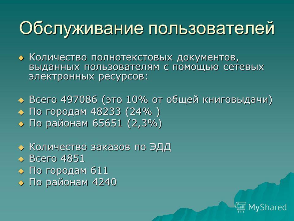 Обслуживание пользователей Количество полнотекстовых документов, выданных пользователям с помощью сетевых электронных ресурсов: Количество полнотекстовых документов, выданных пользователям с помощью сетевых электронных ресурсов: Всего 497086 (это 10%