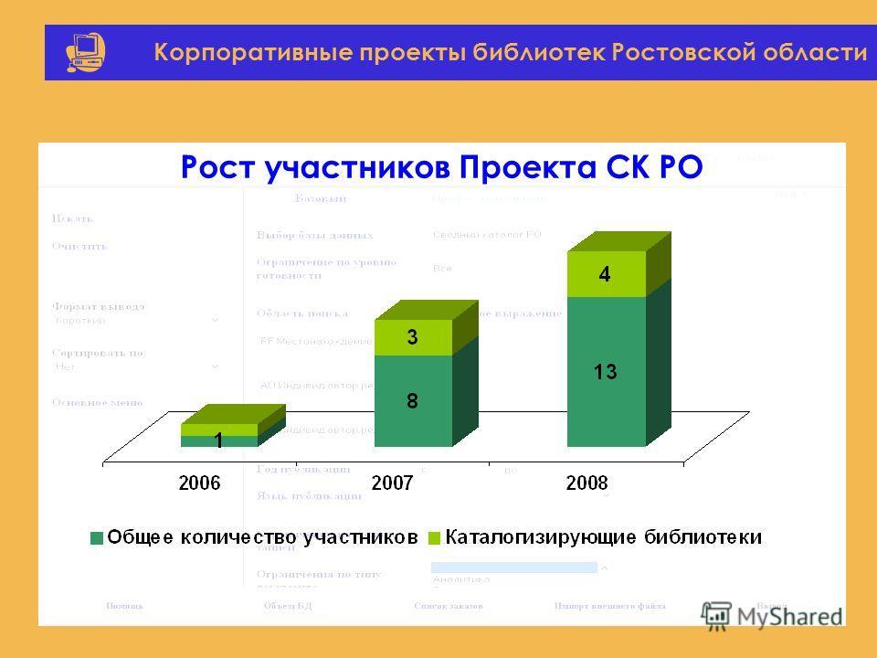 Корпоративные проекты библиотек Ростовской области Рост участников Проекта СК РО