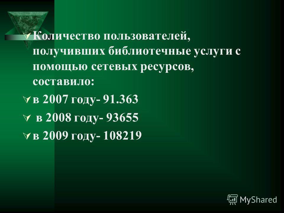 Количество пользователей, получивших библиотечные услуги с помощью сетевых ресурсов, составило: в 2007 году- 91.363 в 2008 году- 93655 в 2009 году- 108219
