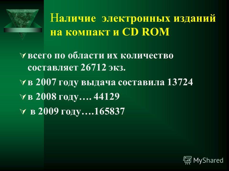 Н аличие электронных изданий на компакт и CD ROM всего по области их количество составляет 26712 экз. в 2007 году выдача составила 13724 в 2008 году…. 44129 в 2009 году….165837