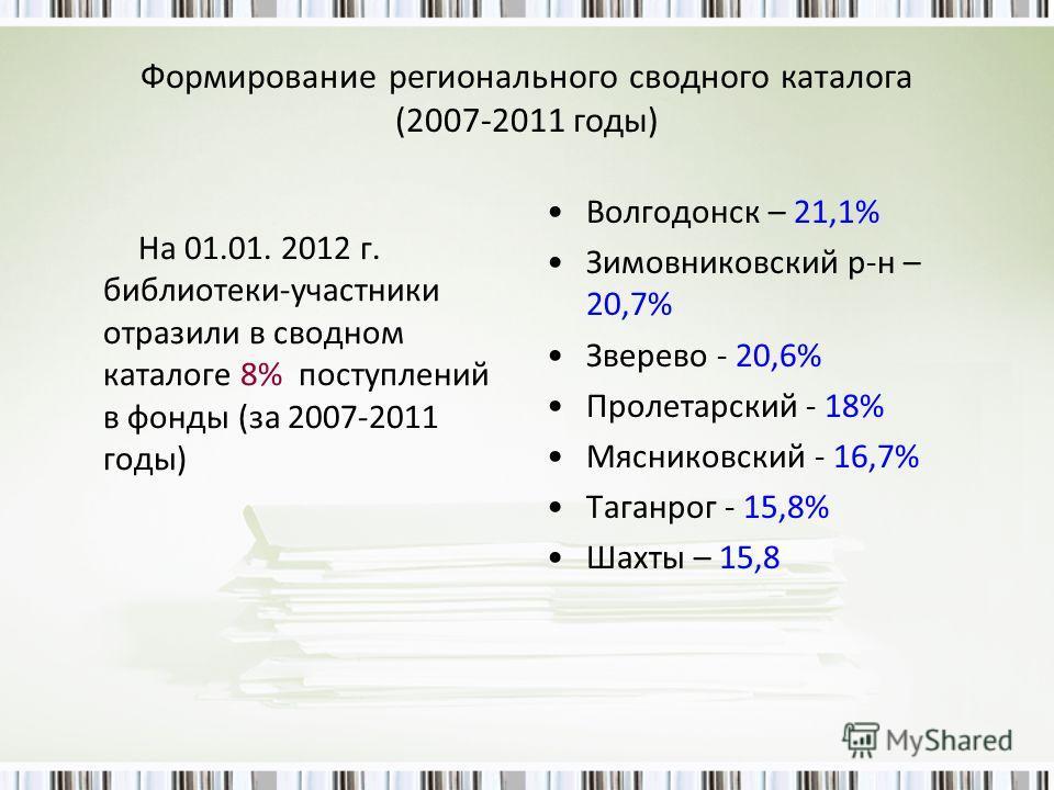 На 01.01. 2012 г. библиотеки-участники отразили в сводном каталоге 8% поступлений в фонды (за 2007-2011 годы) Волгодонск – 21,1% Зимовниковский р-н – 20,7% Зверево - 20,6% Пролетарский - 18% Мясниковский - 16,7% Таганрог - 15,8% Шахты – 15,8