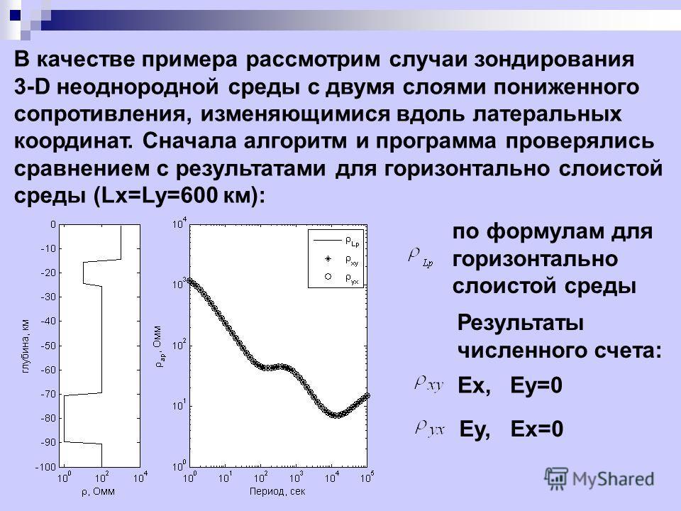 В качестве примера рассмотрим случаи зондирования 3-D неоднородной среды с двумя слоями пониженного сопротивления, изменяющимися вдоль латеральных координат. Сначала алгоритм и программа проверялись сравнением с результатами для горизонтально слоисто