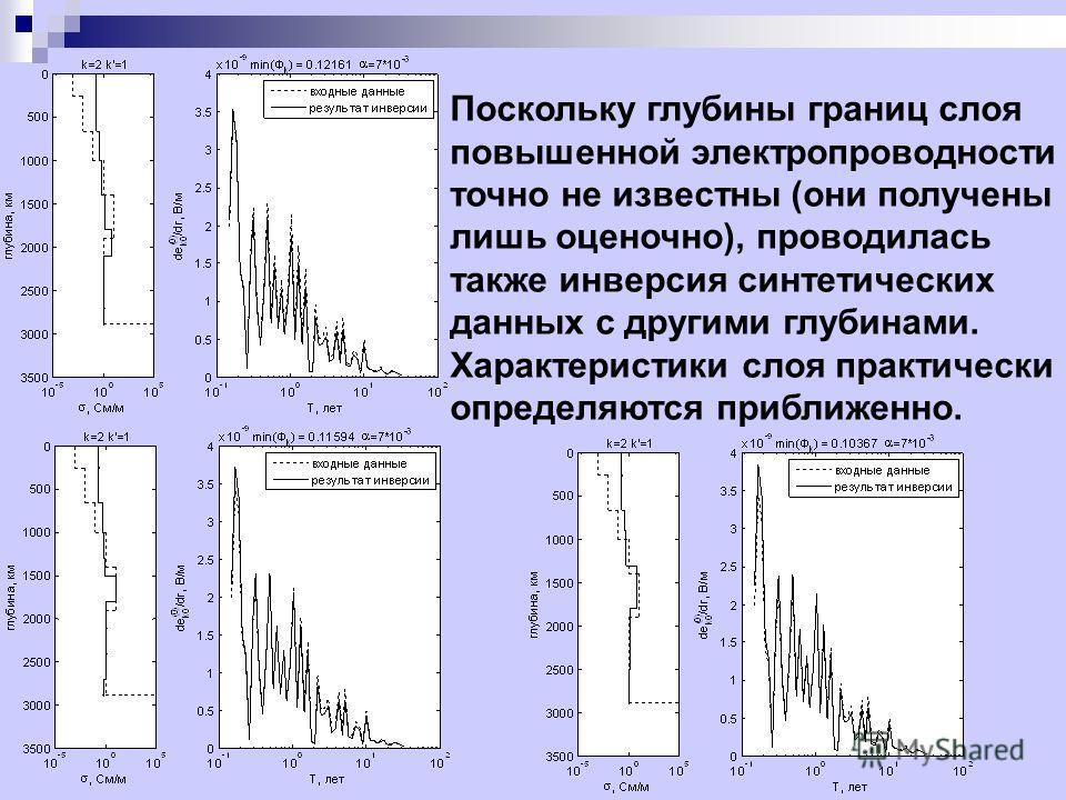 Поскольку глубины границ слоя повышенной электропроводности точно не известны (они получены лишь оценочно), проводилась также инверсия синтетических данных с другими глубинами. Характеристики слоя практически определяются приближенно.