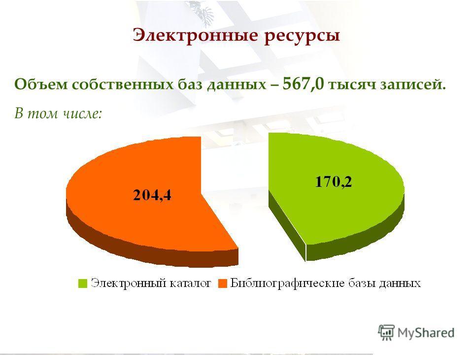 Электронные ресурсы Объем собственных баз данных – 567,0 тысяч записей. В том числе: