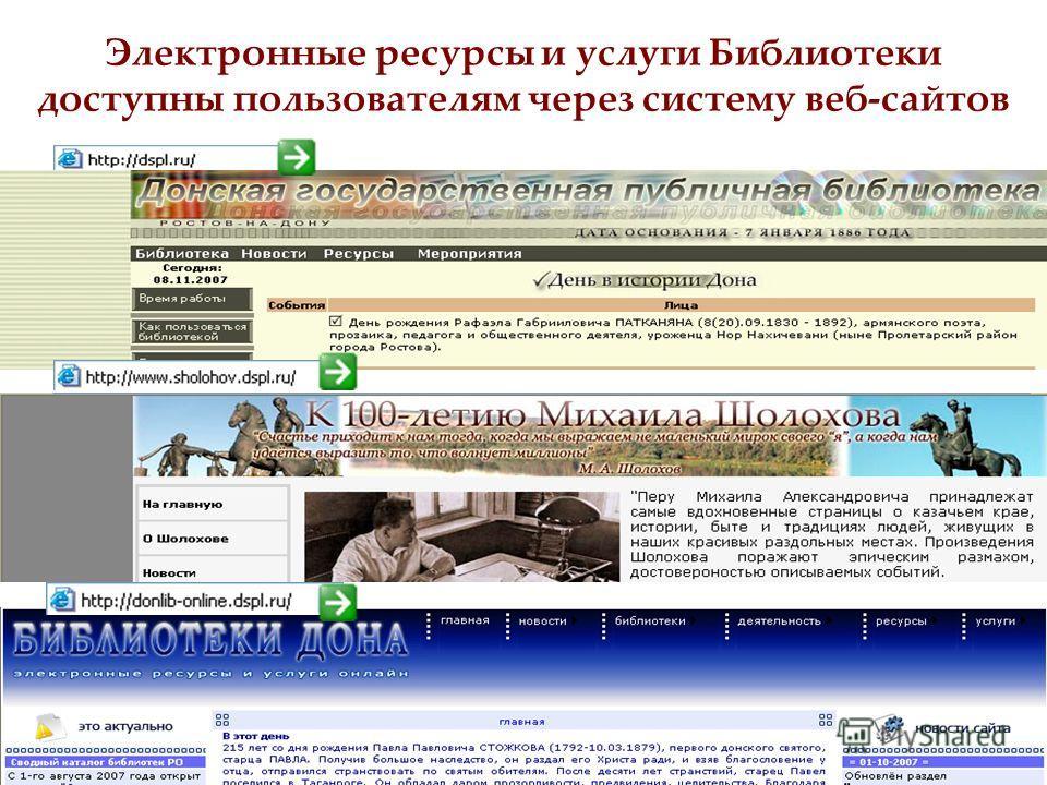 Электронные ресурсы и услуги Библиотеки доступны пользователям через систему веб-сайтов