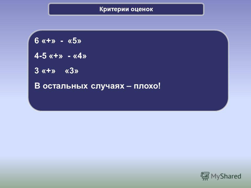 Критерии оценок 6 «+» - «5» 4-5 «+» - «4» 3 «+» «3» В остальных случаях – плохо!