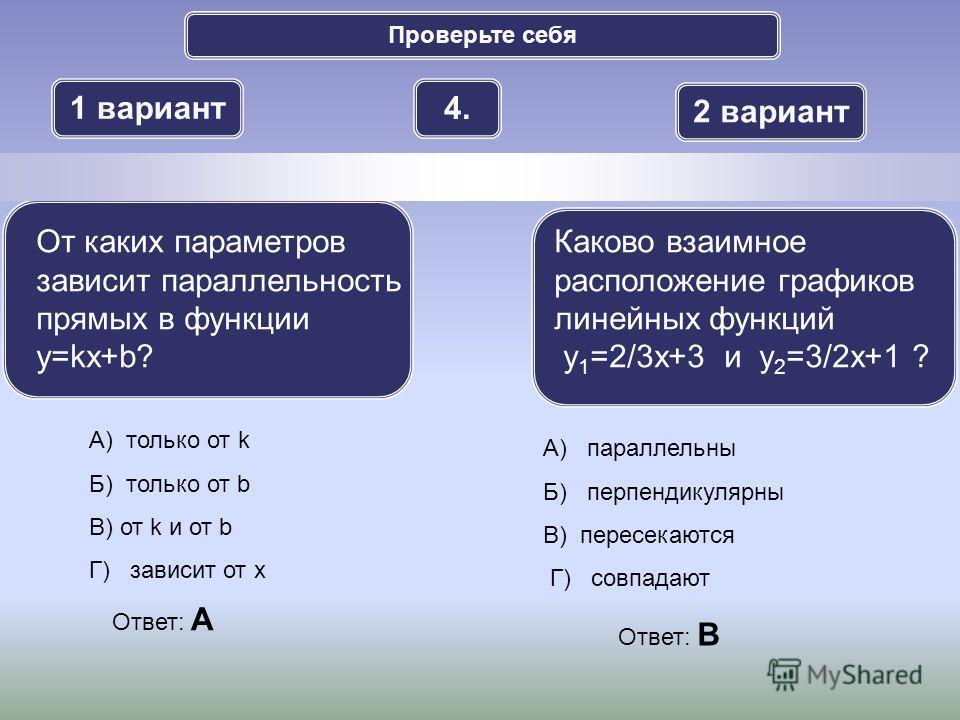 Проверьте себя 1 вариант 2 вариант 4. А) только от k Б) только от b В) от k и от b Г) зависит от x От каких параметров зависит параллельность прямых в функции y=kx+b? Каково взаимное расположение графиков линейных функций y 1 =2/3x+3 и y 2 =3/2x+1 ?