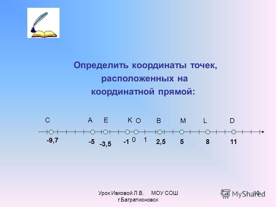 Урок Ивковой Л.В. МОУ СОШ г.Багратионовск 10 Определить координаты точек, расположенных на координатной прямой: 0 1 О B M L D С A E K 2,55811 -3,5 -5 -9,7