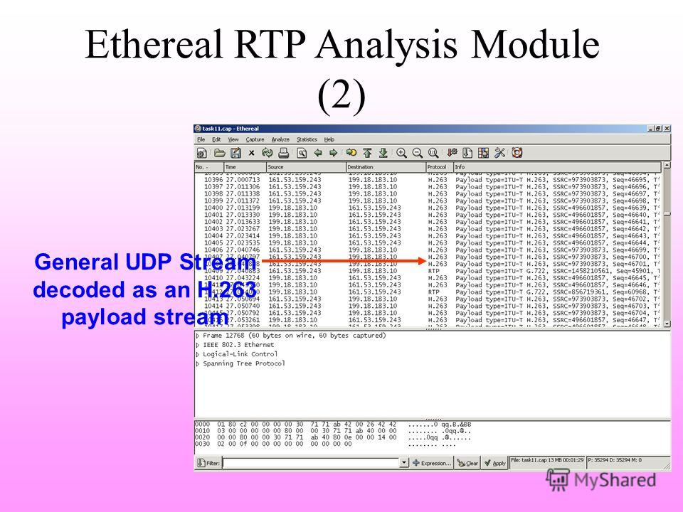 Ethereal RTP Analysis Module (2) General UDP Stream decoded as an H.263 payload stream