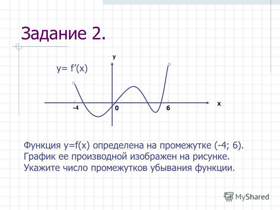 Задание 2. Функция у=f(х) определена на промежутке (-4; 6). График ее производной изображен на рисунке. Укажите число промежутков убывания функции. -4 х у 06 у= f(х)