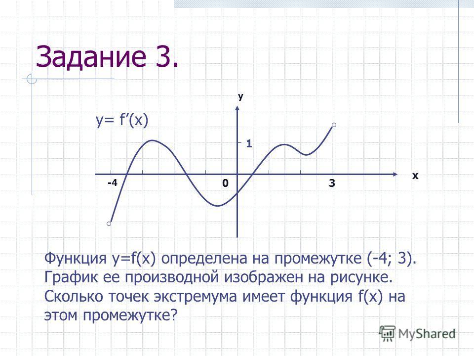 Задание 3. Функция у=f(х) определена на промежутке (-4; 3). График ее производной изображен на рисунке. Сколько точек экстремума имеет функция f(х) на этом промежутке? 0 -4 х у 3 1 у= f(х)