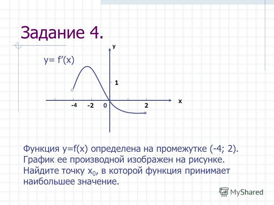 Задание 4. 1 у= f(х) Функция у=f(х) определена на промежутке (-4; 2). График ее производной изображен на рисунке. Найдите точку х 0, в которой функция принимает наибольшее значение. -4 х у 2-20