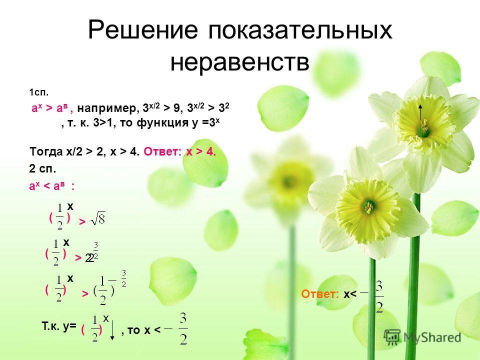Решение показательных неравенств 1сп. а х > а в, например, 3 х/2 > 9, 3 х/2 > 3 2, т. к. 3>1, то функция у =3 х Тогда х/2 > 2, х > 4. Ответ: х > 4. 2 сп. а х < а в : х ( ) > х > 22 х > Т.к. у= х ( ), то х < Ответ: х