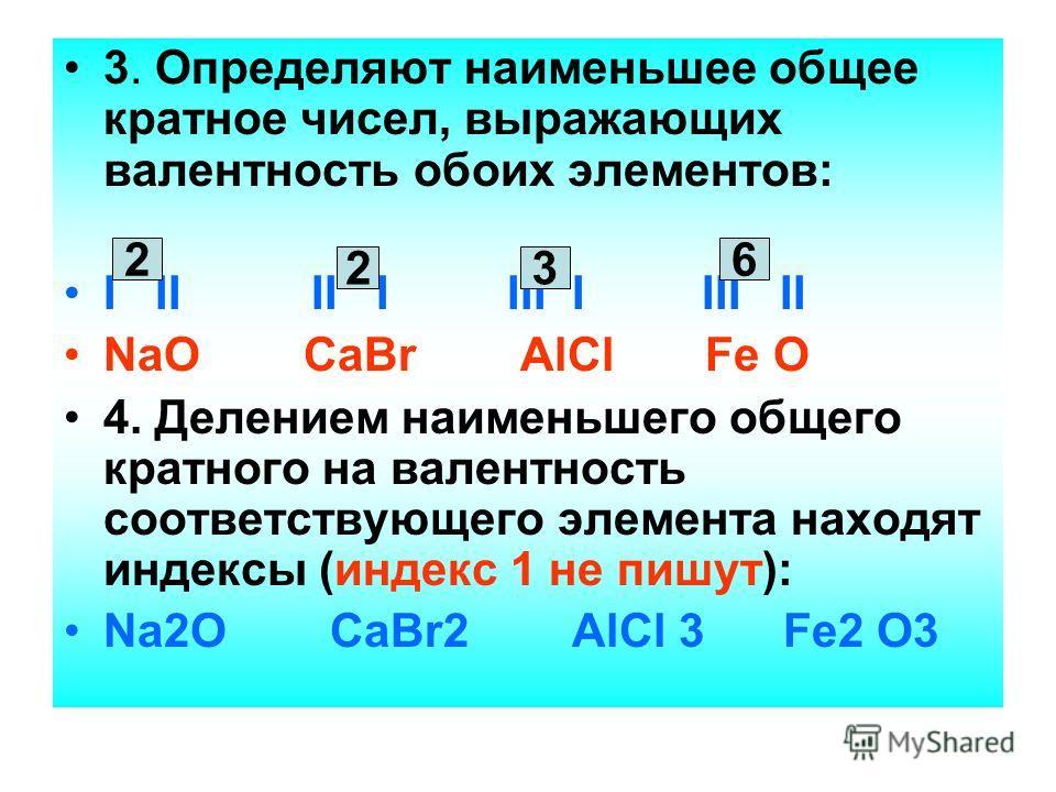 3. Определяют наименьшее общее кратное чисел, выражающих валентность обоих элементов: I II II I III I III II NaO CaBr AlCl Fe O 4. Делением наименьшего общего кратного на валентность соответствующего элемента находят индексы (индекс 1 не пишут): Na2O