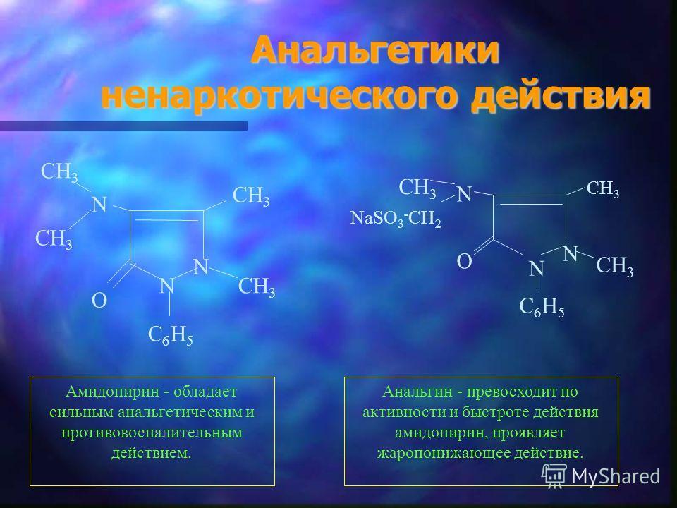 Анальгетики ненаркотического действия О N N СН 3 С6Н5С6Н5 N N N N NaSO 3 - CH 2 О С6Н5С6Н5 Амидопирин - обладает сильным анальгетическим и противовоспалительным действием. Анальгин - превосходит по активности и быстроте действия амидопирин, проявляет