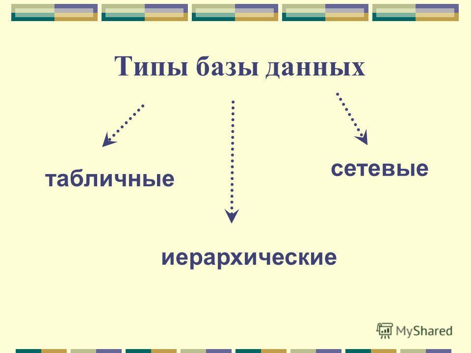 Типы базы данных табличные сетевые иерархические