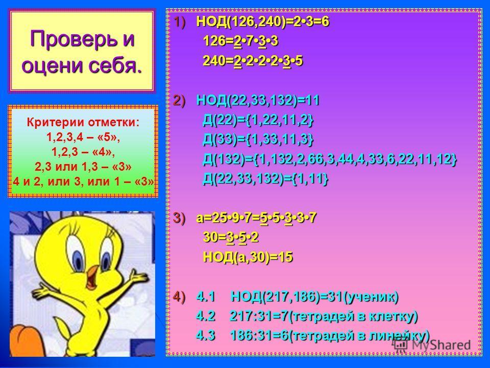 Проверь и оцени себя. 1) НОД(126,240)=23=6 126=2733 126=2733 240=222235 240=222235 2) НОД(22,33,132)=11 Д(22)={1,22,11,2} Д(22)={1,22,11,2} Д(33)={1,33,11,3} Д(33)={1,33,11,3} Д(132)={1,132,2,66,3,44,4,33,6,22,11,12} Д(132)={1,132,2,66,3,44,4,33,6,22