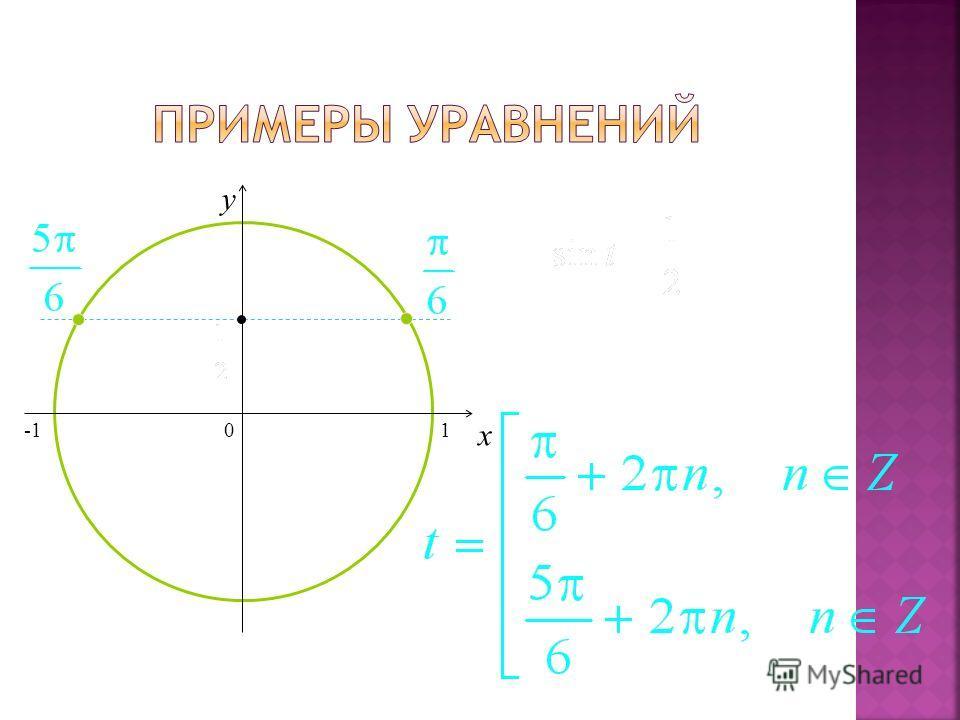 0 x y 1