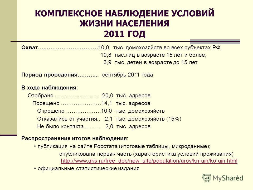 КОМПЛЕКСНОЕ НАБЛЮДЕНИЕ УСЛОВИЙ ЖИЗНИ НАСЕЛЕНИЯ 2011 ГОД Охват…..……………………….10,0 тыс. домохозяйств во всех субъектах РФ, 19,8 тыс.лиц в возрасте 15 лет и более, 3,9 тыс. детей в возрасте до 15 лет Период проведения………... сентябрь 2011 года В ходе наблю