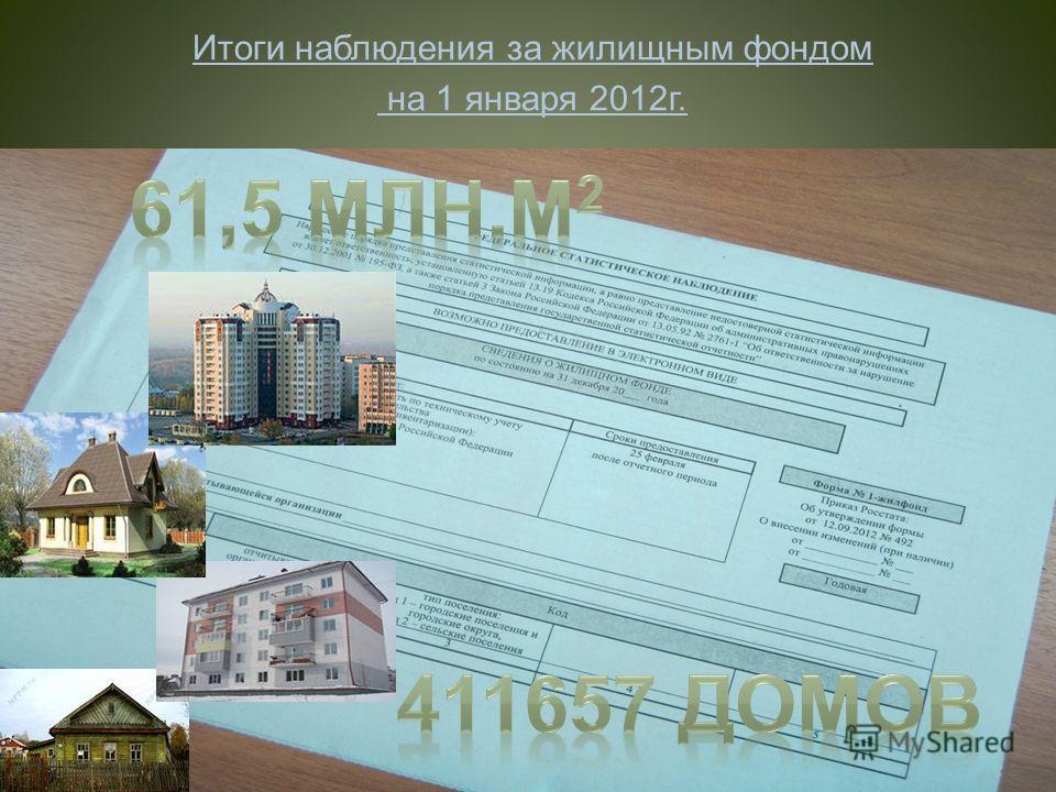 Итоги наблюдения за жилищным фондом на 1 января 2012г.