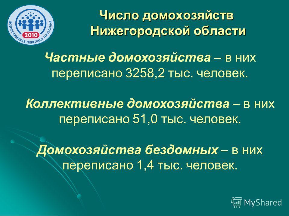 Число домохозяйств Нижегородской области Частные домохозяйства – в них переписано 3258,2 тыс. человек. Коллективные домохозяйства – в них переписано 51,0 тыс. человек. Домохозяйства бездомных – в них переписано 1,4 тыс. человек.