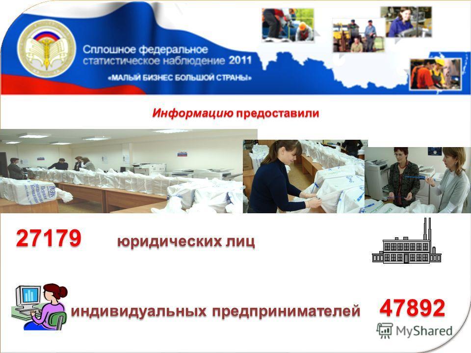 27179 юридических лиц