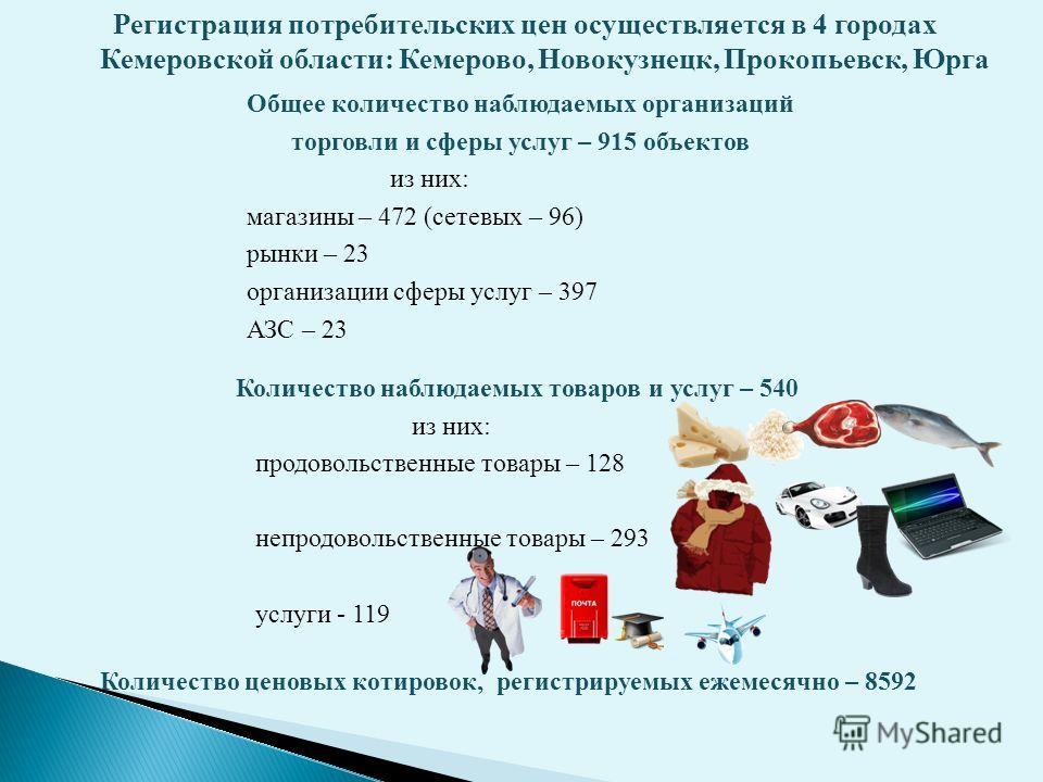 Регистрация потребительских цен осуществляется в 4 городах Кемеровской области: Кемерово, Новокузнецк, Прокопьевск, Юрга Общее количество наблюдаемых организаций торговли и сферы услуг – 915 объектов из них: магазины – 472 (сетевых – 96) рынки – 23 о