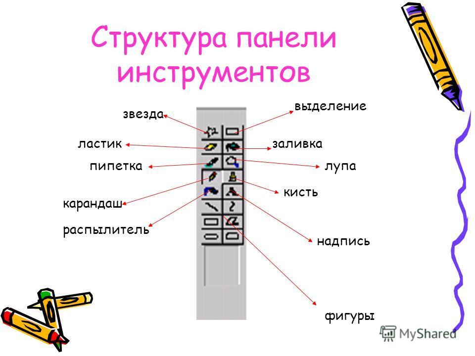 Структура окна Paint Набор инструментов Палитра цветов Цвет изображения Цвет фона Главное меню Строка заголовка Рабочие поле Строка состояния
