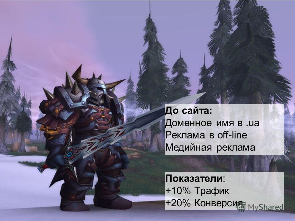3 До сайта: Доменное имя в.ua Реклама в off-line Медийная реклама Показатели: +10% Трафик +20% Конверсия