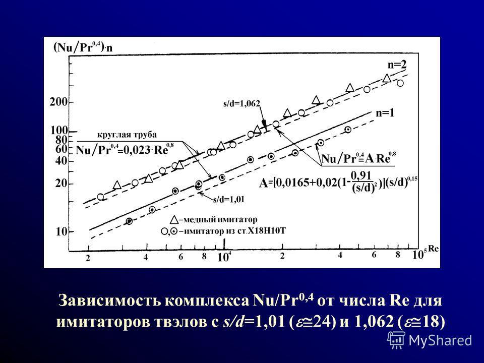 Зависимость комплекса Nu/Pr 0,4 от числа Re для имитаторов твэлов с s/d=1,01 ( ) и 1,062 ( 18)