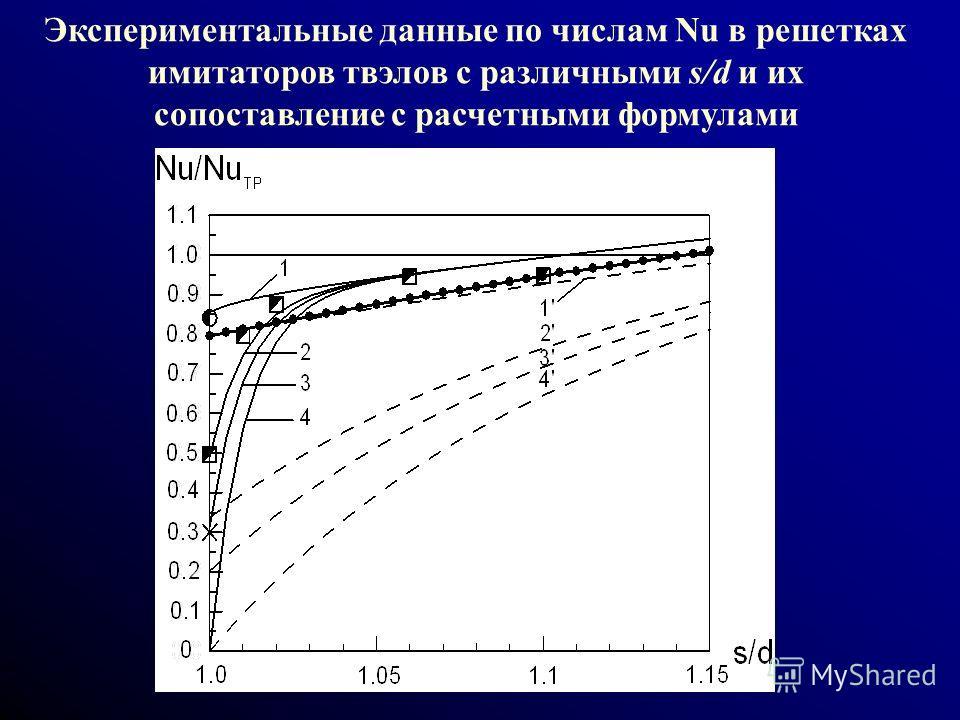 Экспериментальные данные по числам Nu в решетках имитаторов твэлов с различными s/d и их сопоставление с расчетными формулами