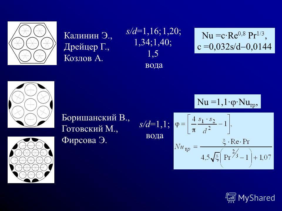 Калинин Э., Дрейцер Г., Козлов А. s/d=1,16; 1,20; 1,34;1,40; 1,5 вода Nu =cRe 0,8 Pr 1/3, c =0,032s/d 0,0144 Боришанский В., Готовский М., Фирсова Э. s/d=1,1; вода Nu =1,1φNu тр,