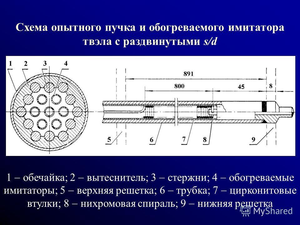 Схема опытного пучка и обогреваемого имитатора твэла с раздвинутыми s/d 1 обечайка; 2 вытеснитель; 3 стержни; 4 обогреваемые имитаторы; 5 верхняя решетка; 6 трубка; 7 цирконитовые втулки; 8 нихромовая спираль; 9 нижняя решетка