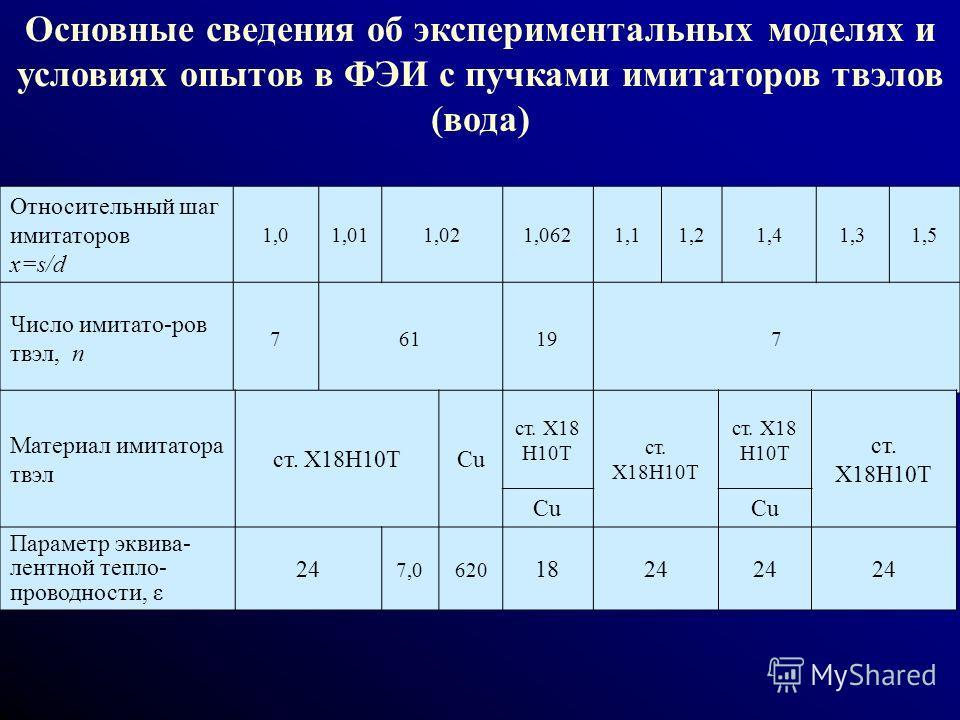 Основные сведения об экспериментальных моделях и условиях опытов в ФЭИ с пучками имитаторов твэлов (вода) Относительный шаг имитаторов x=s/d 1,01,011,021,0621,11,21,41,31,5 Число имитато-ров твэл, n 761197 Материал имитатора твэл ст. Х18Н10ТCu ст. Х1