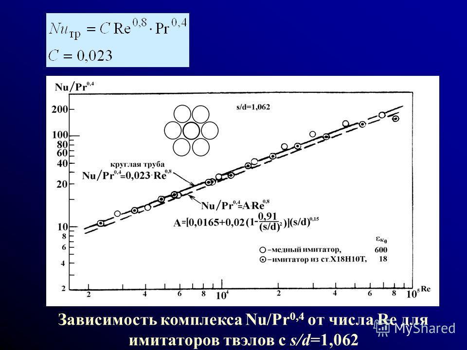 Зависимость комплекса Nu/Pr 0,4 от числа Re для имитаторов твэлов с s/d=1,062