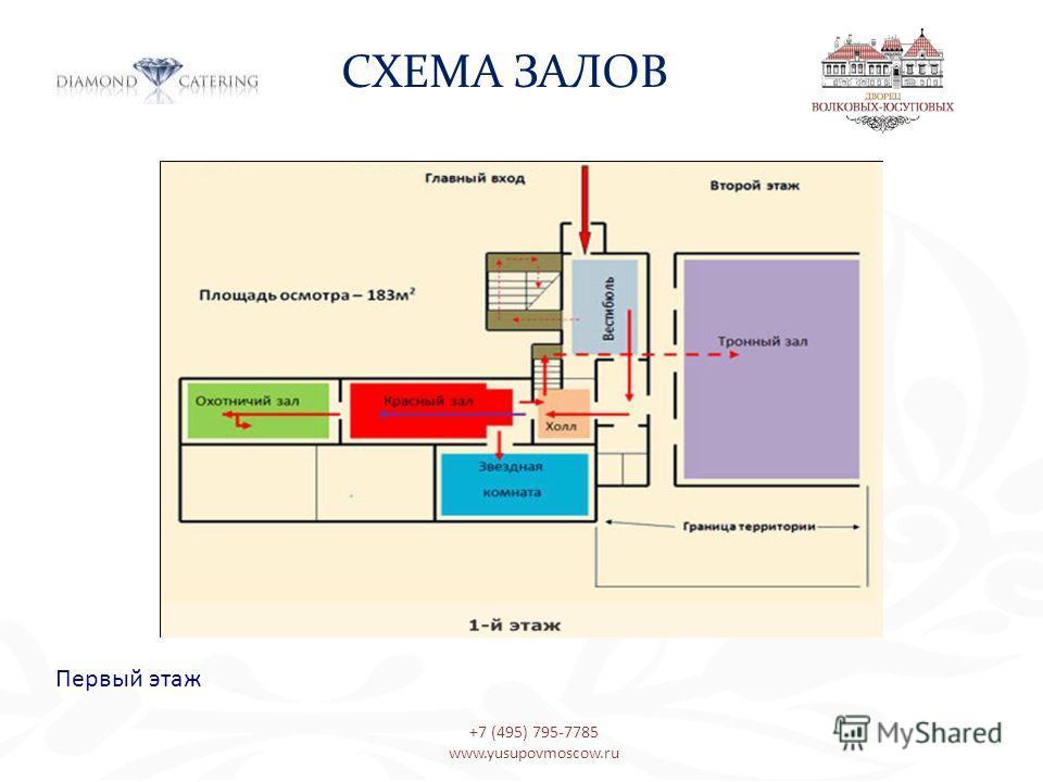 Первый этаж СХЕМА ЗАЛОВ +7 (495) 795-7785 www.yusupovmoscow.ru